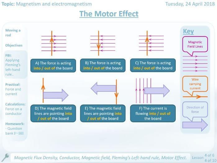 NEW AQA The Motor Effect GCSE Lesson