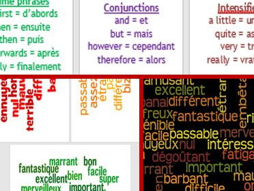 French classroom display: Adjectives and other useful words to enhance French speaking and writing