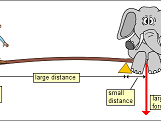 Physics Lesson Plan on Moment of a Force