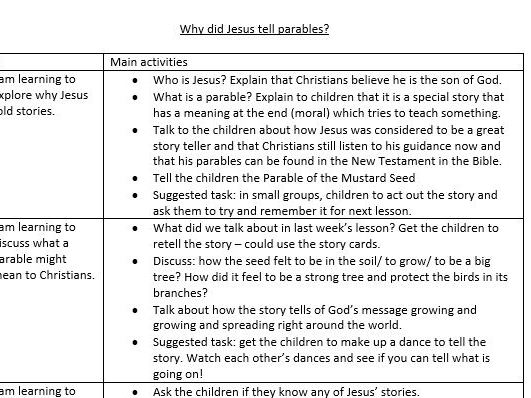 Year 1/2 RE unit of work - Why did Jesus tell parables?