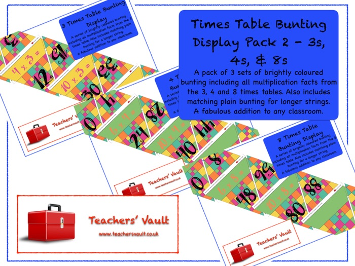 Times Table Bunting Display Pack 2 - 3s, 4s, & 8s