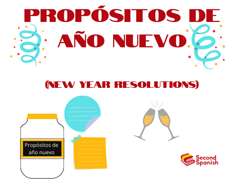 Propósitos de Año Nuevo / New year resolutions (Future plans)