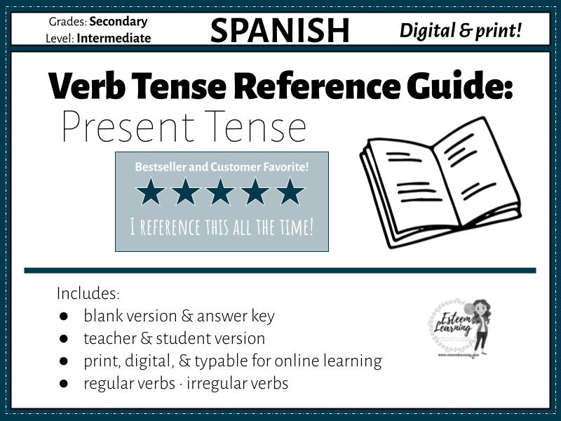 Spanish Present Tense Booklet