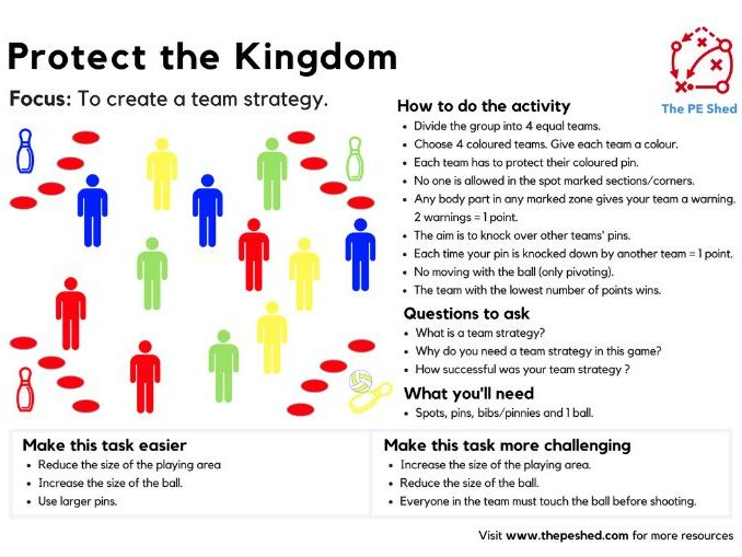 Protect the Kingdom - PE Teamwork and Coordination Game