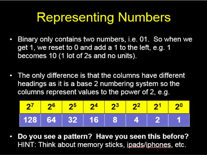Binary Conversion and Arithmetic