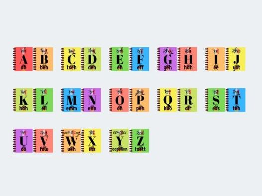 French and German phonetic alphabet display