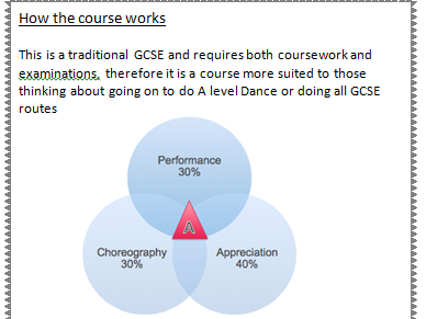 New GCSE Dance Specification- Display