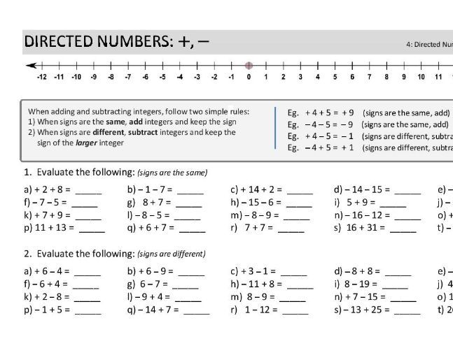 Roots and Directed Numbers