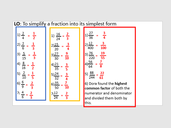 Simplifying fractions year 6