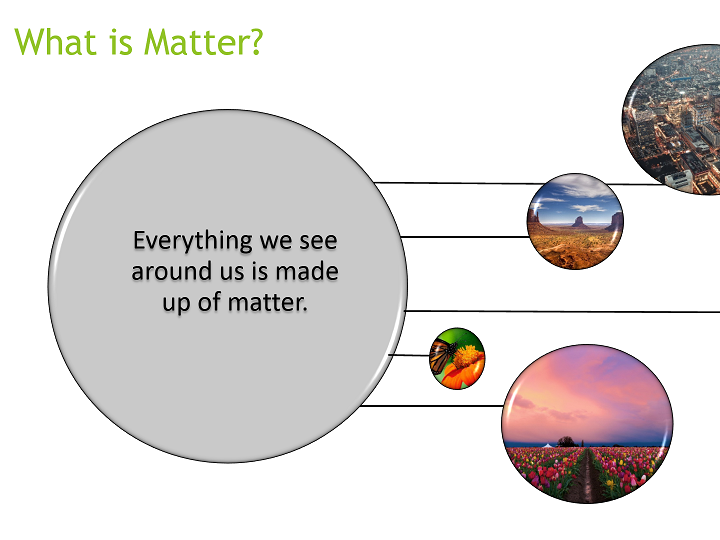 The Particulate Nature of Matter GCSE