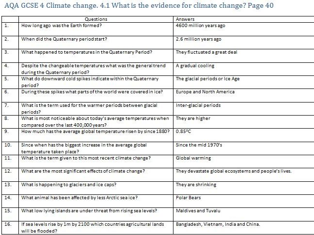 Aqa Gcse Geography Climate Change 10 Worksheets By Hodr