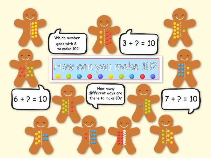 Number Bonds Display, Number Bonds to 10, Gingerbread Man Maths Display