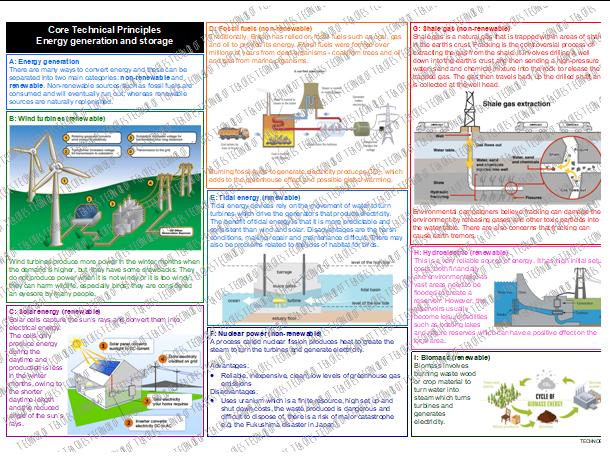 Energy Generation and Storage Knowledge Organiser
