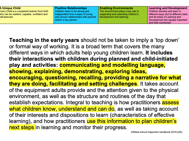 Staff poster/reminder of EYFS aims & OFSTED teaching expectations