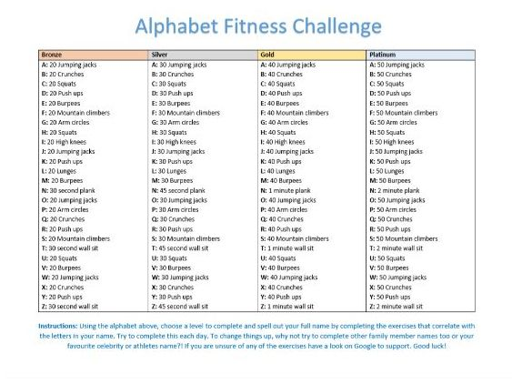 Core PE - Lockdown fitness resource - Alphabet fitness - Name challenge