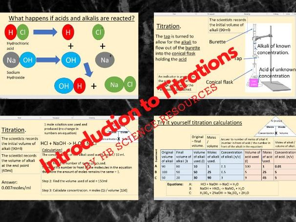 Titrations Introduction