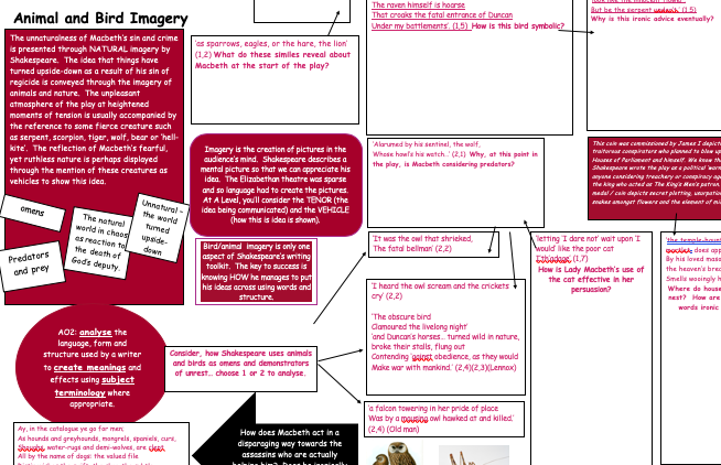 GCSE Revision Shakespeare's methods (A02) Macbeth study of Animal Imagery &  body & disease imagery