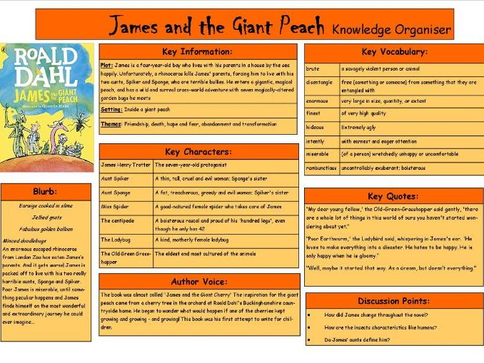 James and the Giant Peach Knowledge Organiser