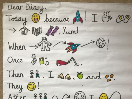 Bob, Man on the Moon Diary Entry and Story Map Talk for Writing style T4W