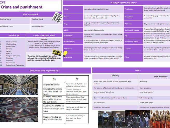 Knowledge Organiser/Revision - Crime & Punishment - CPE/Citizenship- GCSE & Key Stage 3
