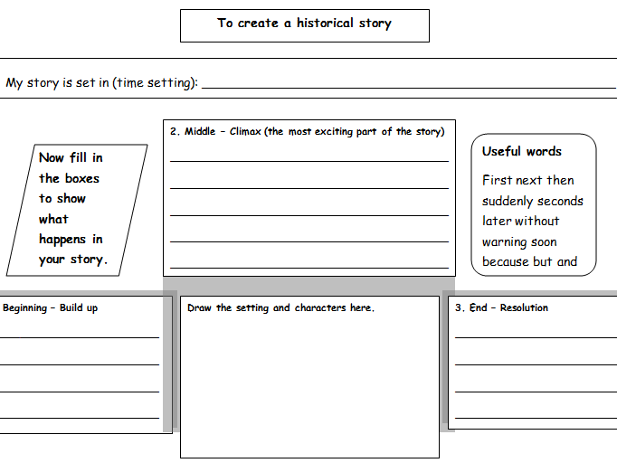 32 Writing Planning Frames for Different Genres (Fiction & Non-Fiction) - KS2