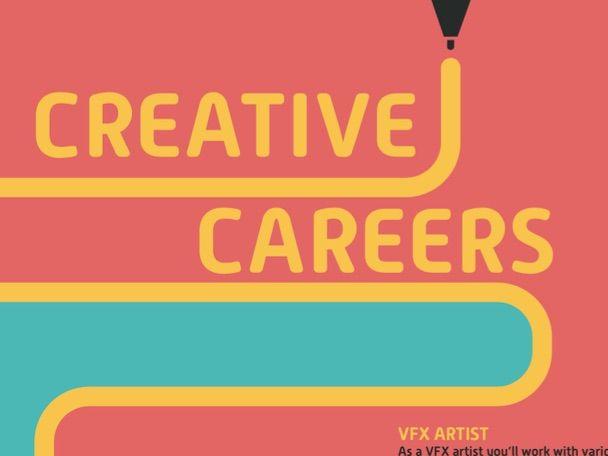 Creative Careers Poster