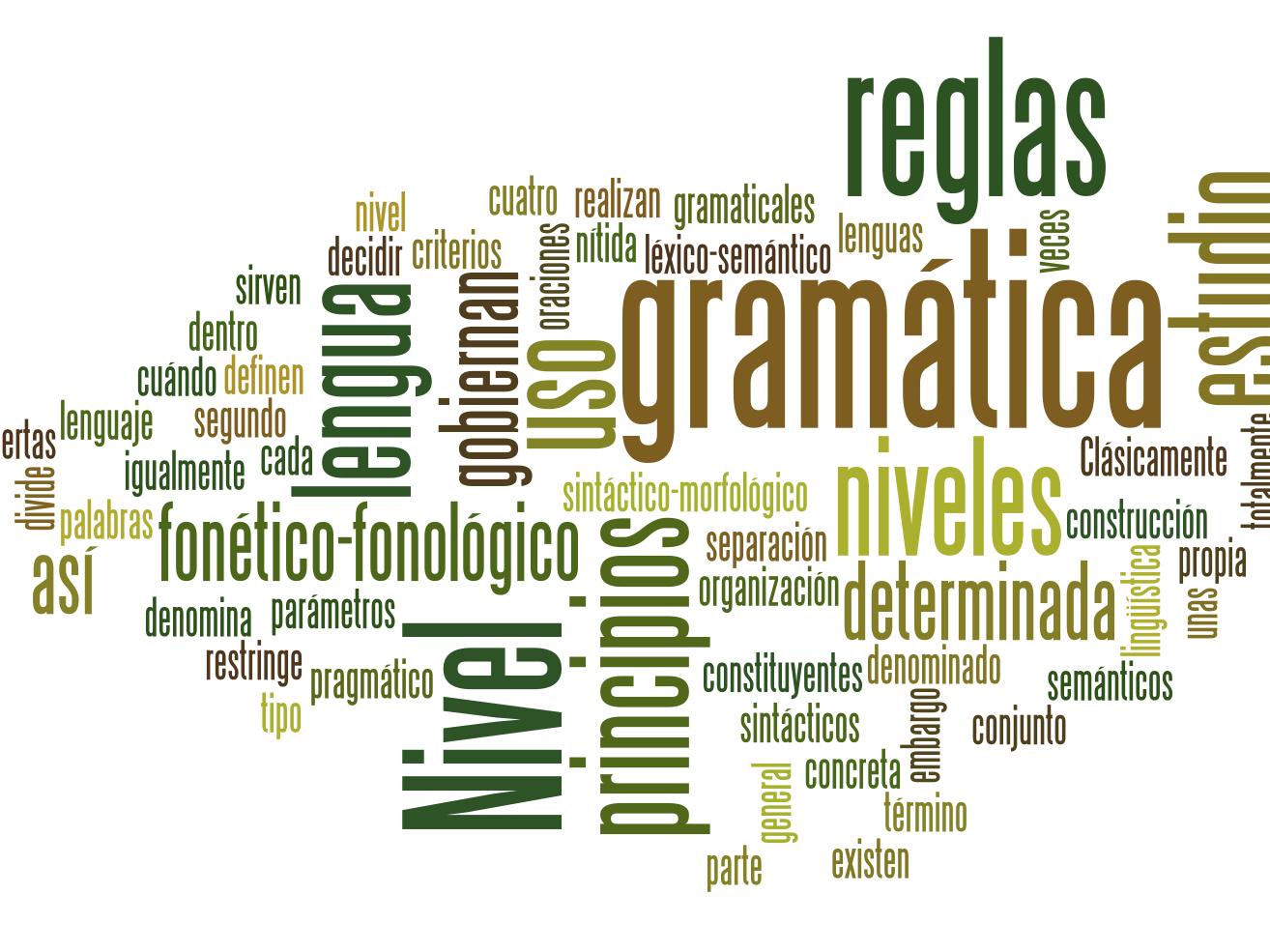 GCSE Spanish grammar revision