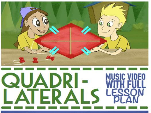 Classifying Quadrilaterals KS2