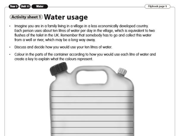 Year 5/6 Geography- Water Aid Unit -2 Full Lessons with Resources