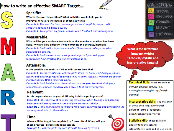 SMART Target Guide- with example (Dance/PE focus)