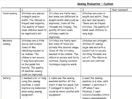 Sewing Evaluation