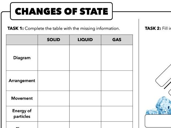Changes of state and particle model (KS3 & GCSE)