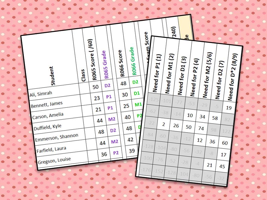 Enterprise & Marketing Grade Calculator / Tracker (Cambridge National)