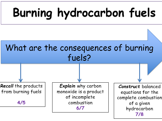 KS4 Crude oil & fuels - burning hydrocarbons (teacher powerpoint & student workbook)