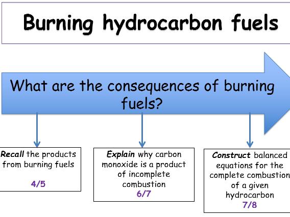 KS4 Crude oil & fuels - burning hydrocarbons (teacher powerpoint & student workbook)