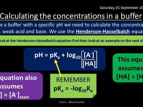 NEW Edexcel Topic 12 Acid-Base Equilibria Revision