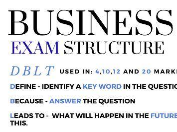 Edexcel A-Level Business: Exam Structure Guidance Sheet