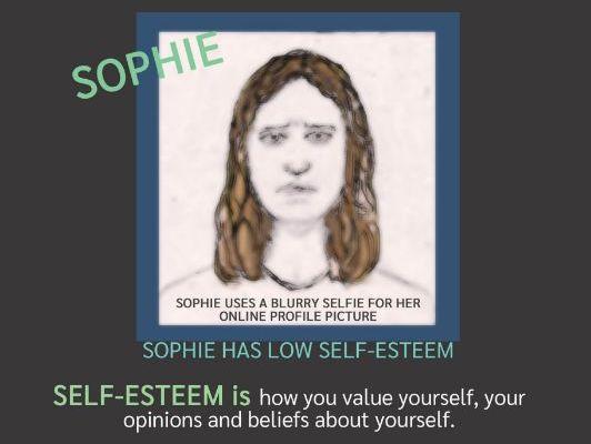 Self-esteem Poster (US)