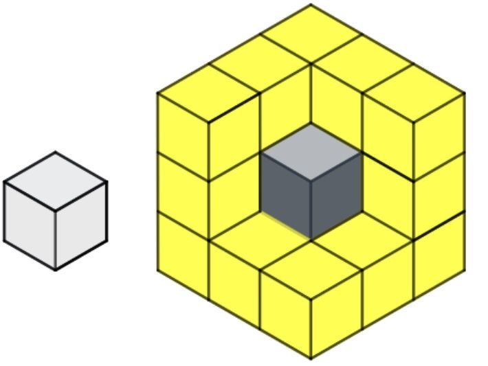 Cubes In Cubes Investigation