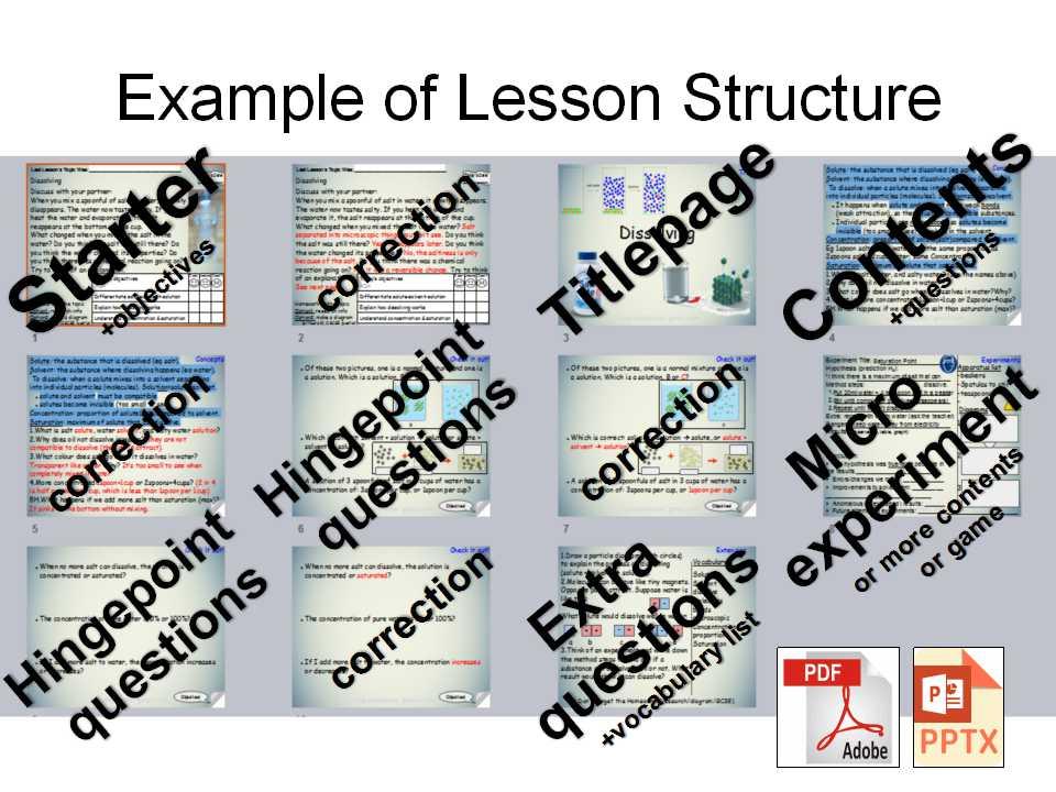 Science AQA whole lesson presentation (pptx+pdf) for KS3 chemical reactions: dissolving