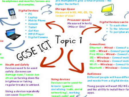 gcse ict coursework project 2 Gcse ict coursework project 2 ocr gcse ict project 2 help – the student room hi there, if anyone here has done ocr ict gcse project 2 coursework (the one where you have to build a new ict system using analysis, design, implementa gcse ict coursework – the student room gcse ict coursework watch.