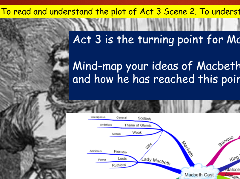 KS4 GCSE Macbeth Act 3 Scene 2