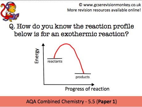 Revision Cards - AQA Combined Chemistry 5.5