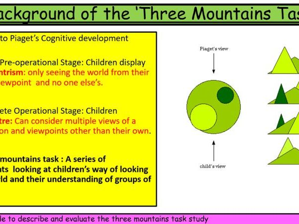 GCSE Edexcel Psychology (9-1): Topic 1: Development, Lesson 7: Three Mountains Task