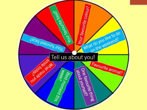 Getting to know you. PSHE wheel. KS1.