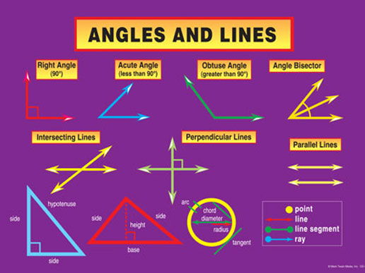 Line Art With Lines And Angles : Lines and angles powerpoint by ruthbodiu teaching
