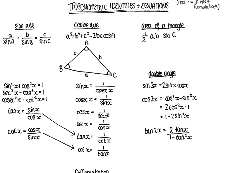 Trigonometric identities and equations handout