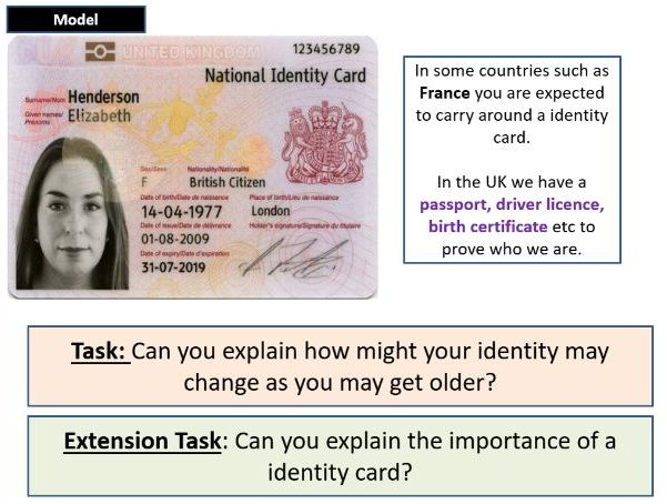 what is Identity? - Citizenship (GCSE)