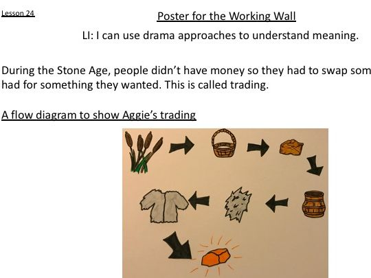 Year 3 English Scheme of Work based on The Stone Age WEEK 5