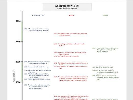 An Inspector Calls Historical Context Timeline GCSE English Literature AO3
